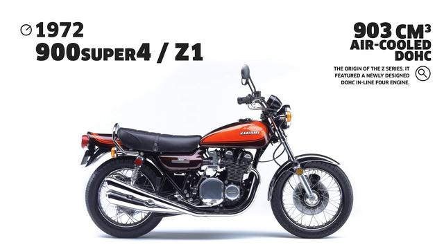 画像: Kawasaki Air-Cooled Z Morph (HD) youtu.be