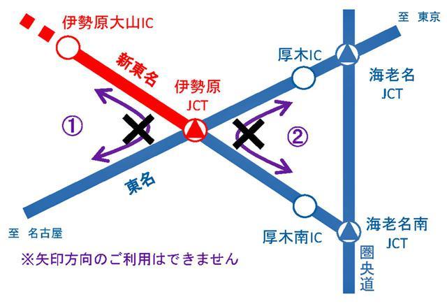 画像: 新東名〜東名間で、上り→下り(その逆方向も)への利用はできないので注意。