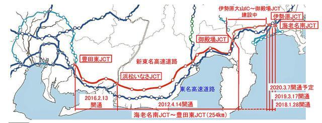 画像: 新東名高速と周辺主要道路の位置図