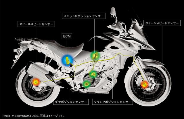 画像3: Vストローム650XT ABS グラススパークルブラック