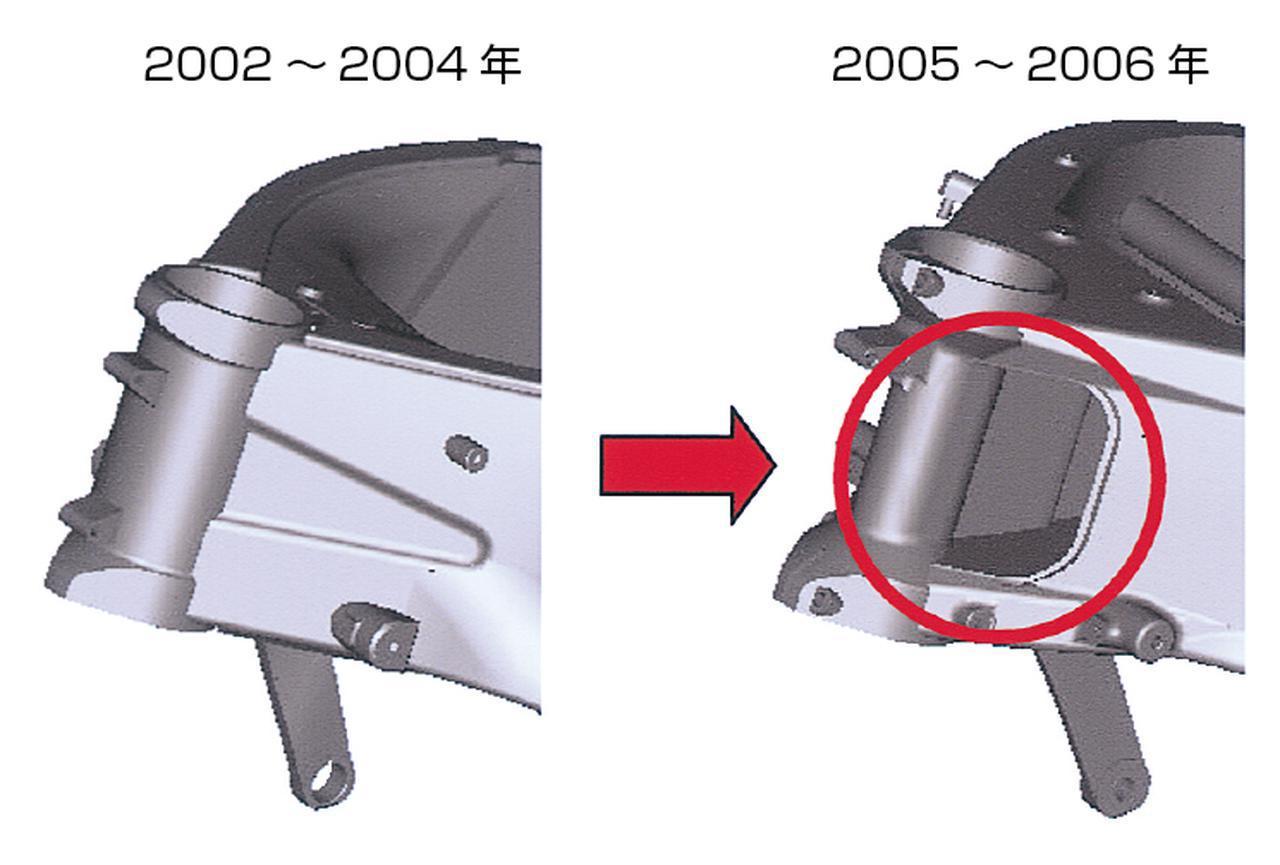 画像: 吸入効率アップを狙い、2005年型以降はステアリングヘッドパイプの両脇に大きな貫通穴を設け、開口部からの空気を直線的に導く。