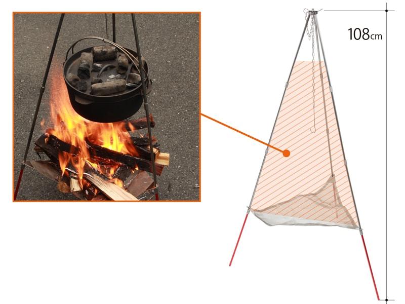 画像: www.dod.camp
