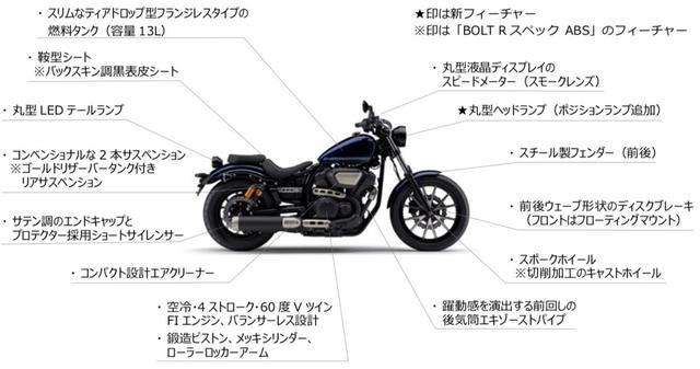 画像: YAMAHA「BOLT Rスペック ABS」2020年モデルの特徴