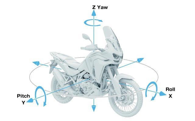 画像: 6軸IMU 慣性センサー