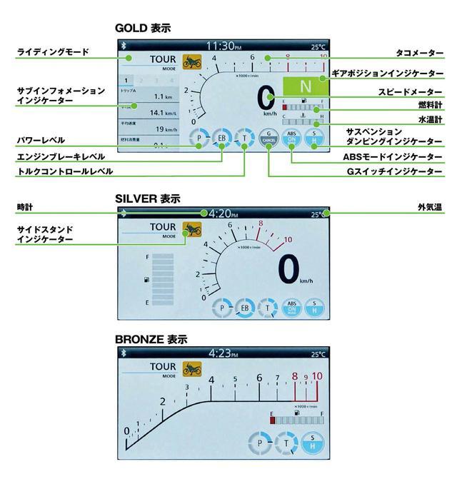 画像: 設定変更を視覚的にわかりやすく