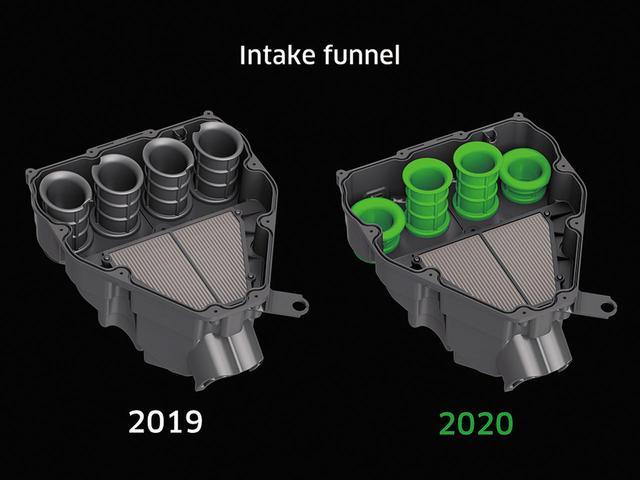画像: 従来までは4気筒とも等長だった吸気ファンネル長を変更。1番と4番を45㎜短くして新エキゾーストに合わせた仕様としている。