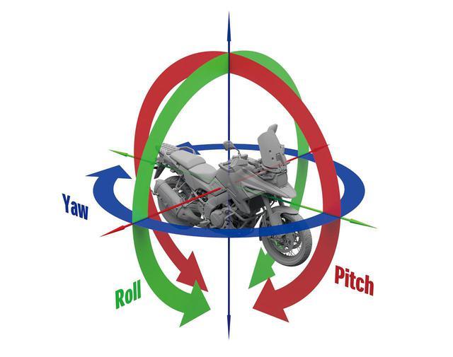 画像: アドベンチャーバイクにも高機能な電子制御技術が組み込まれ始めた
