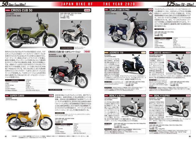 画像4: みんなで決める今年の人気No.1バイク! 第42回「ジャパン・バイク・オブ・ザ・イヤー」の投票受付を開始しました!