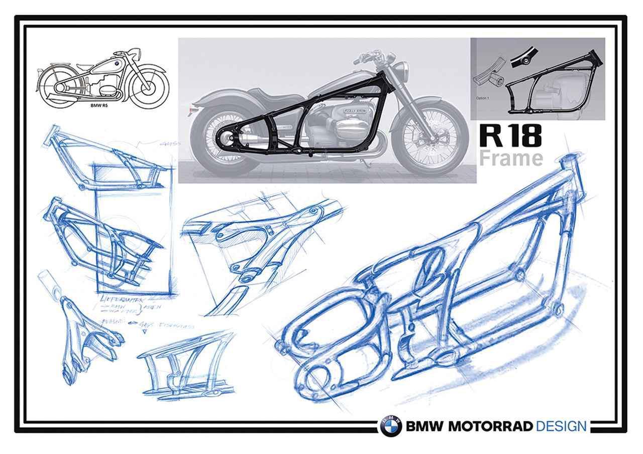 画像: エンジンだけでなくこだわっているのはフレーム構造。ダブルループ鋼管フレームはBMWモーターサイクルの伝統を思い起こさせるもので、R5と同様に密閉型アスクル・ドライブを採用したリアスイングアームはリジット・フレーム風となっている。