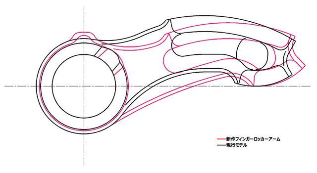 画像: 新作フィンガーロッカーアームが採用された動弁系