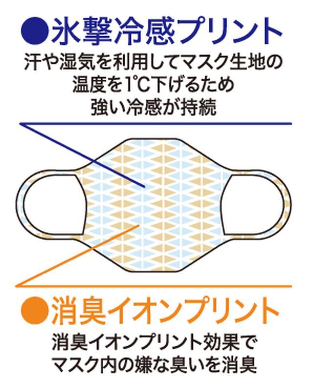 画像2: 夏用マスクとして大ヒットの予感! フリーズテックが冷感効果抜群の「氷撃エチケットマスク」を発売へ