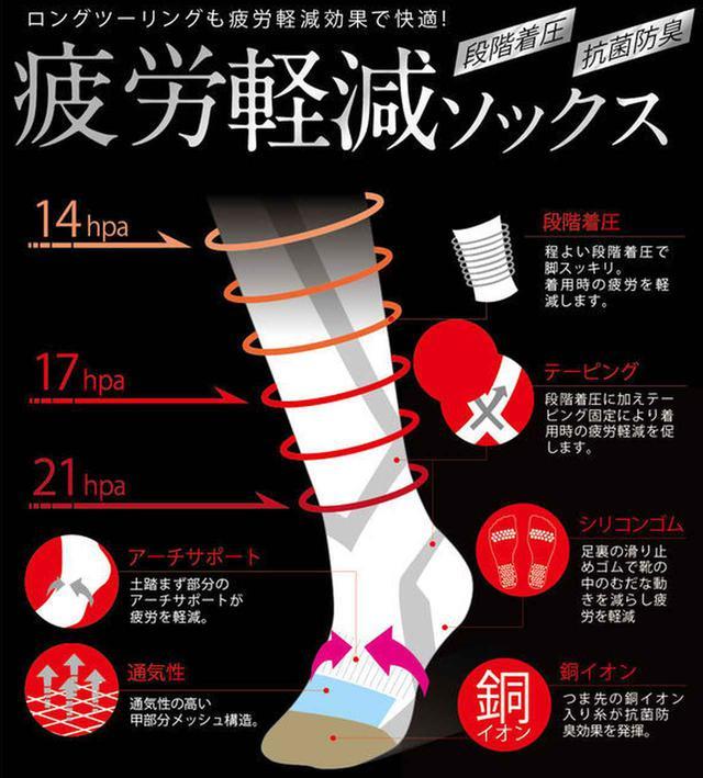 画像1: ツーリングでの足の疲れを抑える「疲労軽減ソックス」がデイトナから発売!