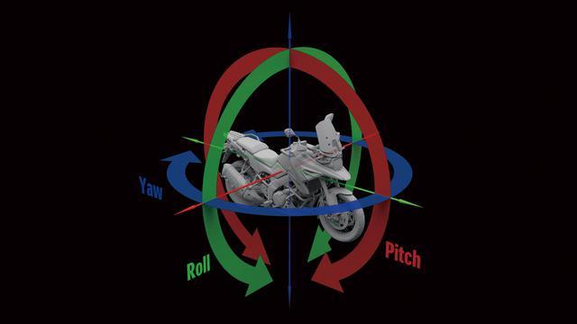 画像: これは3軸6方向(ピッチ、ロール、ヨー)の車両の動きと姿勢を示した模式図。これらの数値から車体の状況を瞬時に検知する。