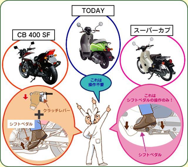 画像: Honda | バイク | ベンリィちゃんと学ぶバイクメンテ | クラッチ(詳細)