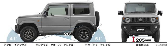画像: www.suzuki.co.jp