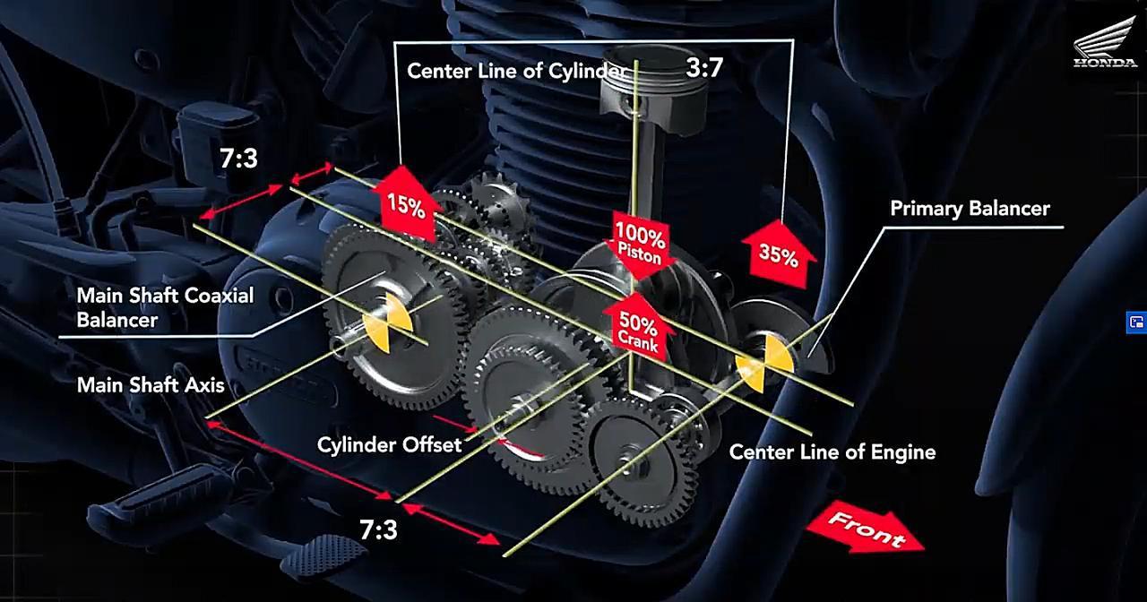 画像2: 搭載エンジンは空冷シングル。なんとHSTCも装備!