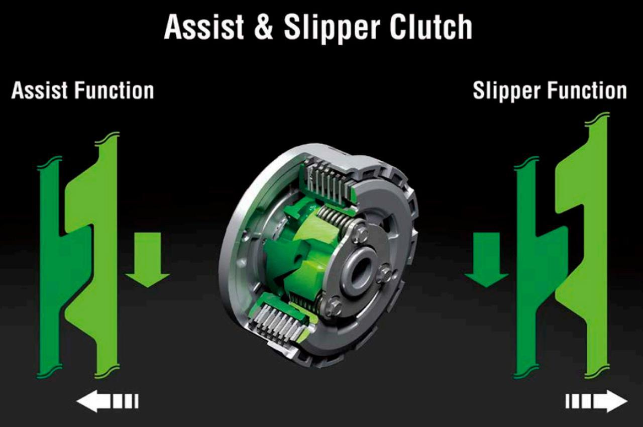 画像: 中型バイクにも採用され始めた〈アシスト&スリッパークラッチ〉とは? 仕組みと効果を解説!【現代バイク用語の基礎知識】 - webオートバイ