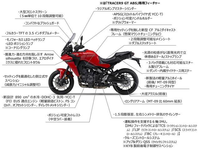 画像: ヤマハ「トレーサー9」「トレーサー9 GT」の新フィーチャー