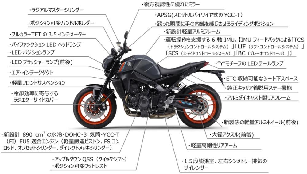 画像: ヤマハ新型「MT-09」の新フィーチャー