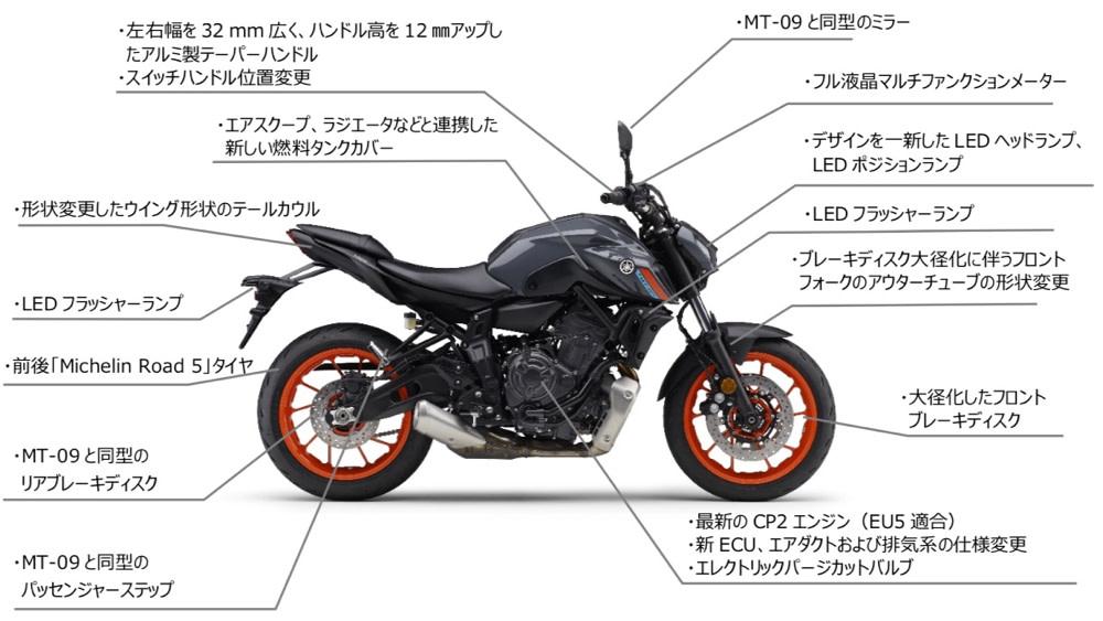 画像: ヤマハ新型「MT-07」新フィーチャー