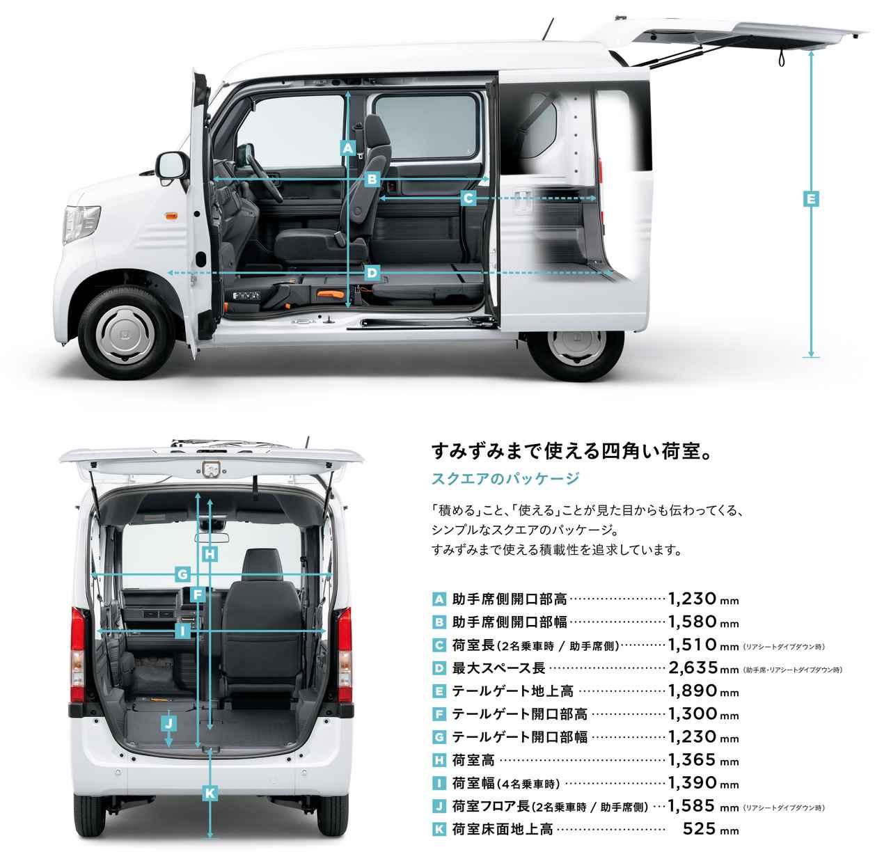 画像2: 「Honda SENSING」が全グレードで標準装備に