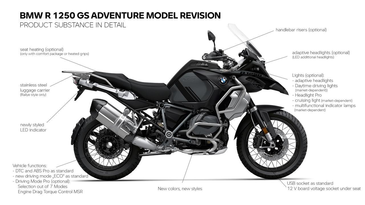画像3: BMW「R1250GS」「R1250GS Adventure」2021年モデル概要