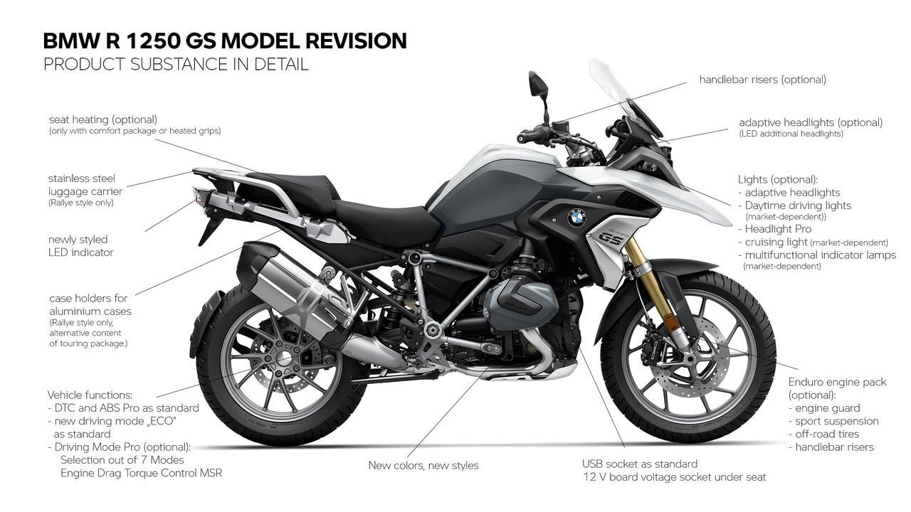画像4: BMW「R1250GS」「R1250GS Adventure」2021年モデル概要