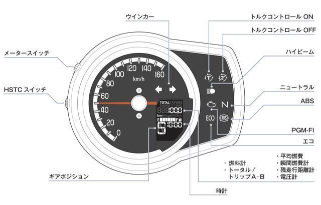 画像12: 「GB350」「GB350S」のエンジン・フレーム・電子制御システム