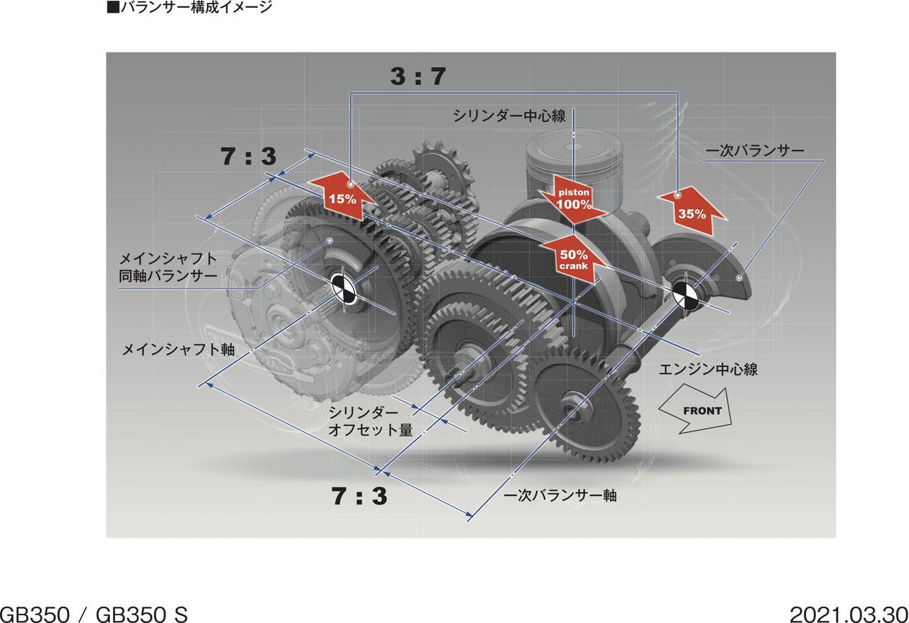 Images : 8番目の画像 - 【写真19枚】ホンダGB350/S メカニズム - webオートバイ
