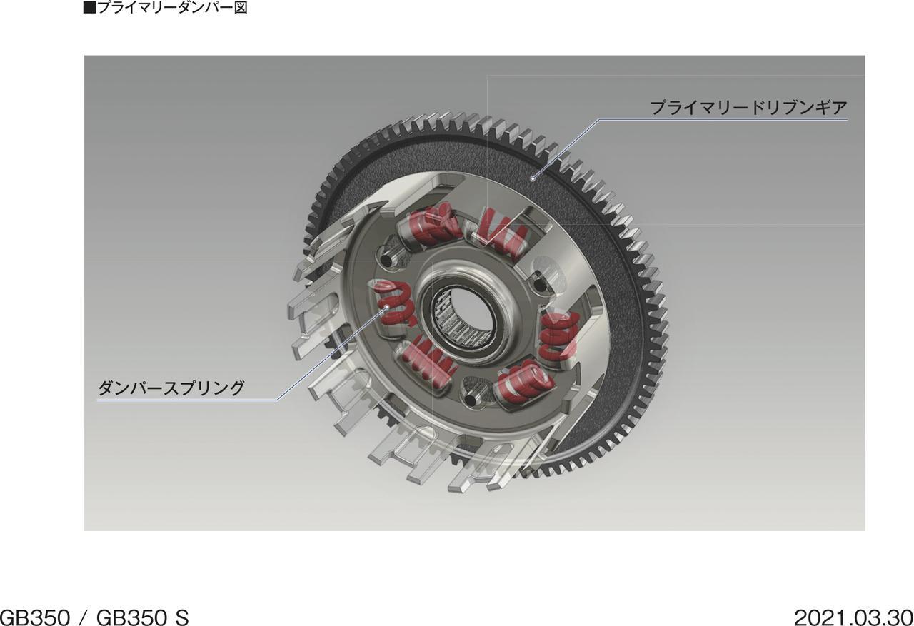 Images : 16番目の画像 - 【写真19枚】ホンダGB350/S メカニズム - webオートバイ