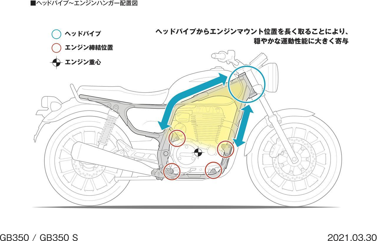 Images : 2番目の画像 - 【写真19枚】ホンダGB350/S メカニズム - webオートバイ