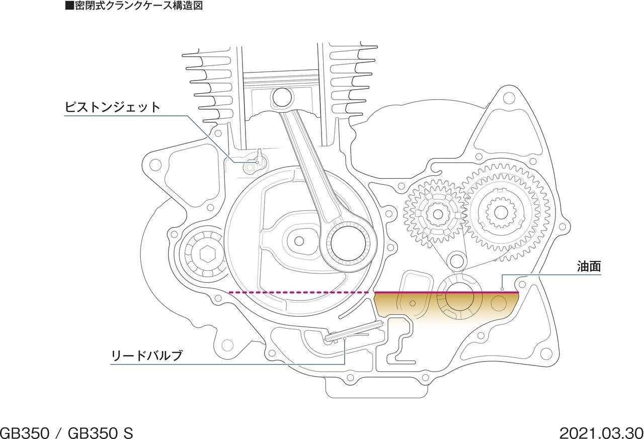 Images : 9番目の画像 - 【写真19枚】ホンダGB350/S メカニズム - webオートバイ