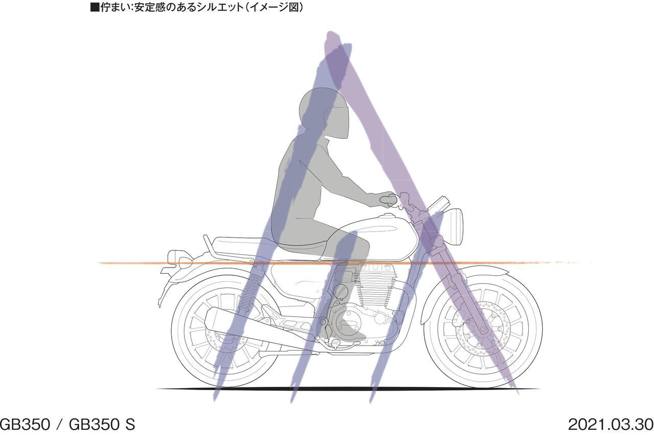 Images : 5番目の画像 - 【写真19枚】ホンダGB350/S メカニズム - webオートバイ