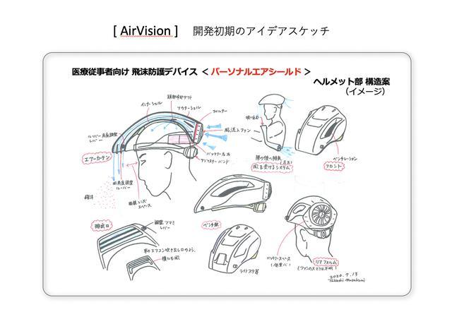 画像: 後頭部に仕込んだファンで顔の前にエアカーテンをつくる、みたいな発想から開発がスタートしたようです