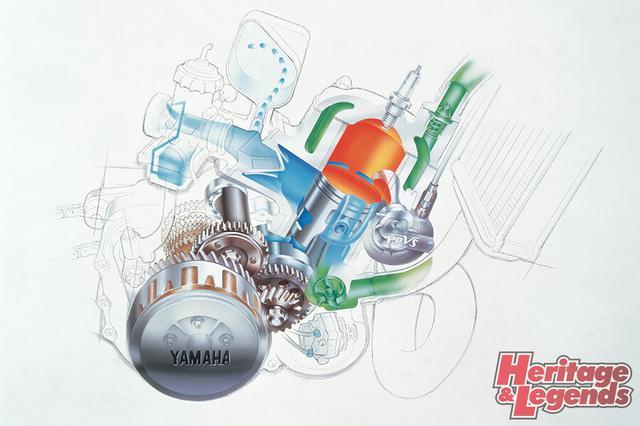画像: 2ストロークとはなにか?! エンジン各パーツの持つ意味や役割 | ヘリテイジ&レジェンズ|Heritage& Legends