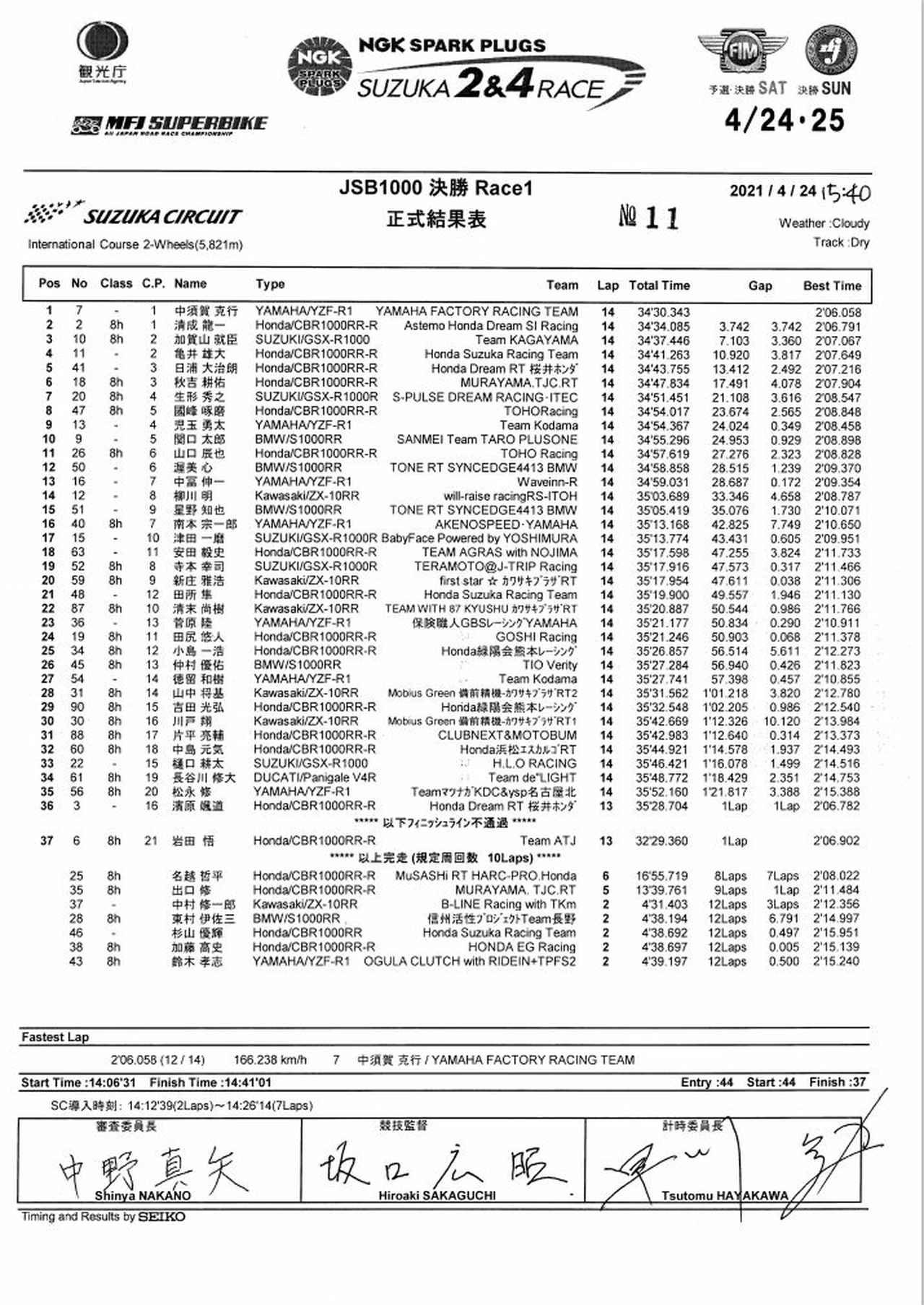 画像1: <全日本ロードレース> 中須賀圧勝! 清成及ばず ~3位加賀山は自己記録を更新?