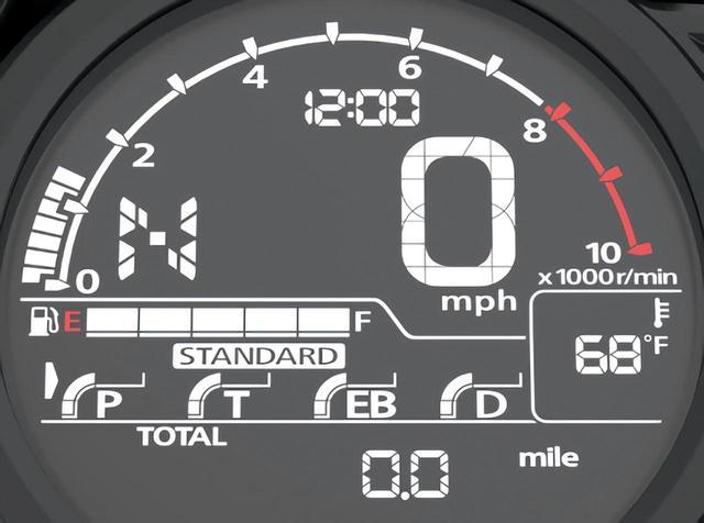 画像3: ホンダ「レブル1100DCT」インプレ(2021年)高速道路&一般道でクルージング性能とスポーツ性能を徹底テスト