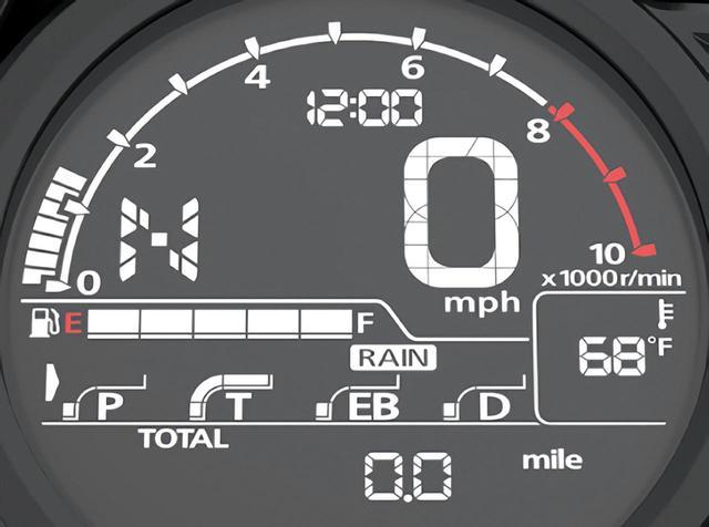 画像4: ホンダ「レブル1100DCT」インプレ(2021年)高速道路&一般道でクルージング性能とスポーツ性能を徹底テスト
