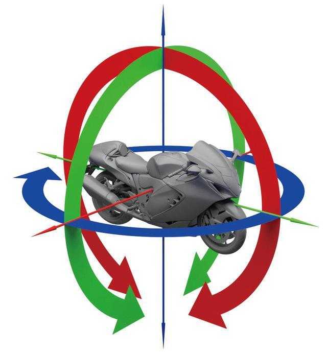 画像: スズキ新型「ハヤブサ」の電子制御システムを解説!【隼から学ぶ最新バイクのハイテク装備】 - webオートバイ