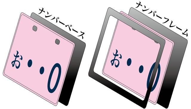 画像: まずナンバーベース(ホルダー)とナンバーフレームの違い。
