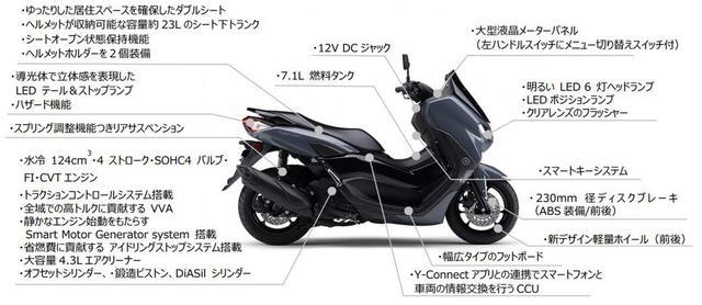 画像10: ヤマハ新型「NMAX ABS」の特徴