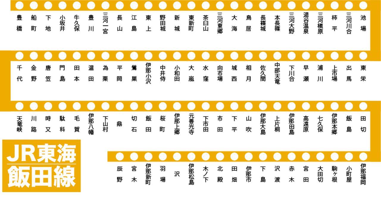 画像: 愛され続けるローカル線、それが飯田線なのだ。