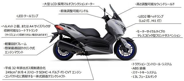 画像: ヤマハ「XMAX ABS」2021年モデルの特徴