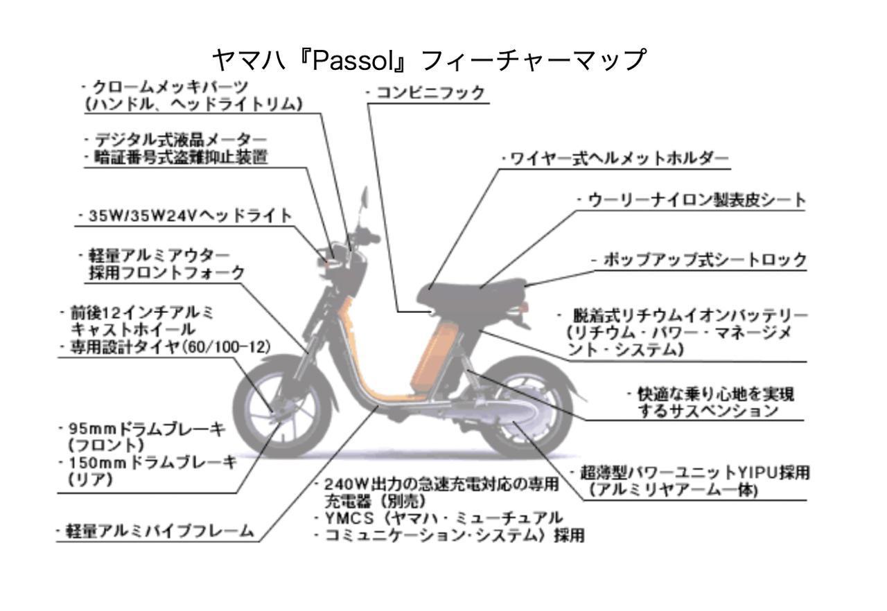 画像: パッソルのフレームは、軽量アルミパイプ合金を採用。また前後ホイールやフロントフォークアウターチューブなど、車体の30%(重量比)に軽量アルミ材を使用することで、44kgという軽量さを実現しています。なお当時のヤマハ製原付一種スクーターは、70〜76kgでした。 global.yamaha-motor.com