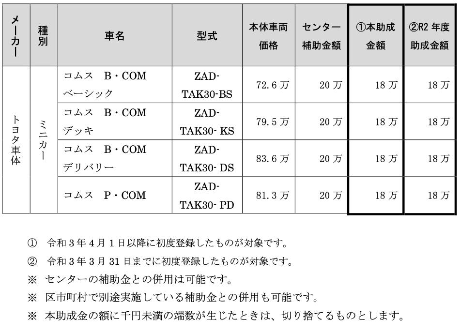 画像3: www.tokyo-co2down.jp