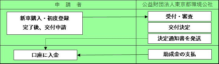 画像1: www.tokyo-co2down.jp