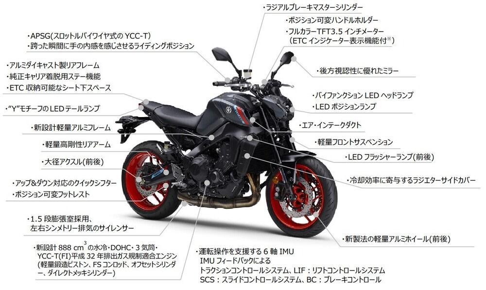 画像: 【新型MT-09の特徴】