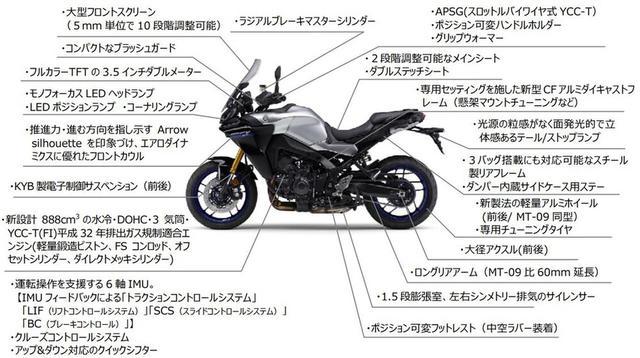 画像: 【トレーサー9 GTの特徴】