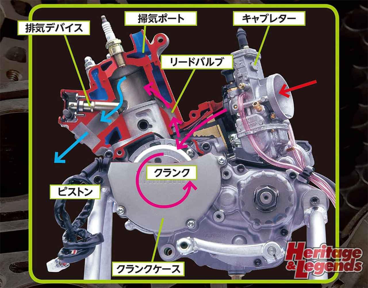 画像: バイクの「2ストローク」エンジンの仕組みを解説|4ストロークとのちがいや、2ストエンジンの種類を図解で紹介 - webオートバイ