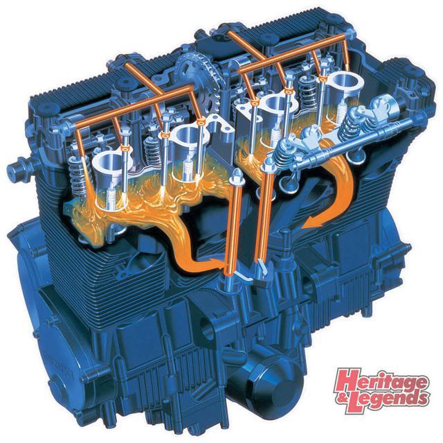 画像2: 水冷よりも軽く空冷より冷却性とパワーに優れた初代油冷エンジン